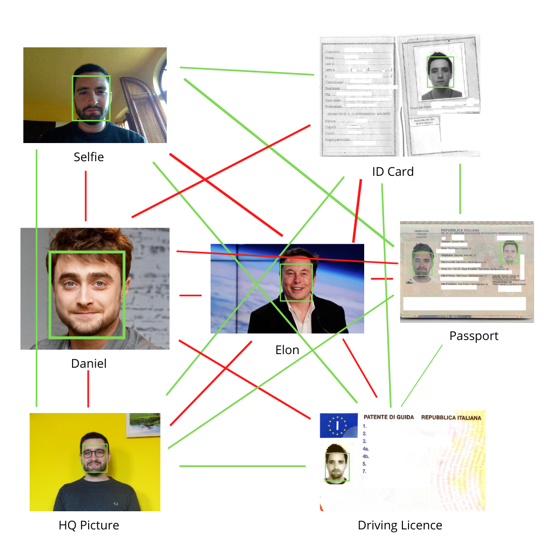 I've tried open source face authentication with my face